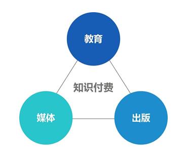 名校力捧的小鹅通教学直播软件搭建服务有哪些核心技术