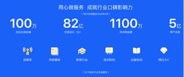 小鹅通培训管理系统助力百万企业
